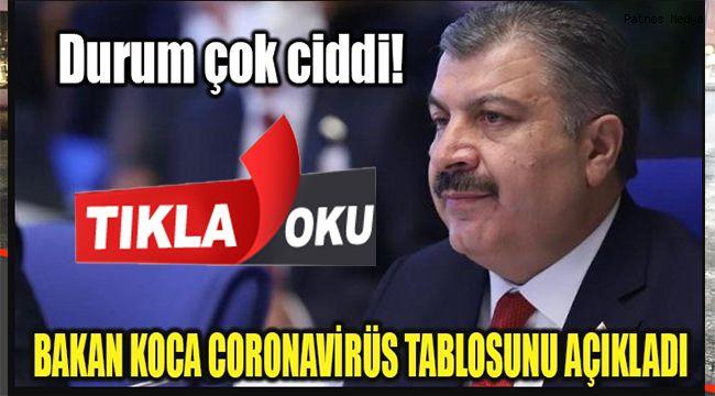 21 Kasım 2020 Türkiye'nin güncel koronavirüs tablosu açıklandı.